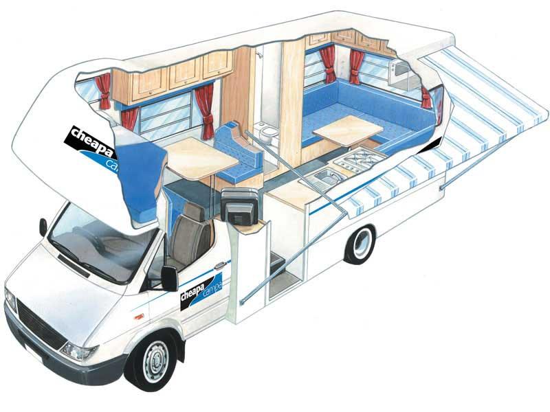 Cheapa Campa 6 Berth - Camping car budget - 6 Personnes ...