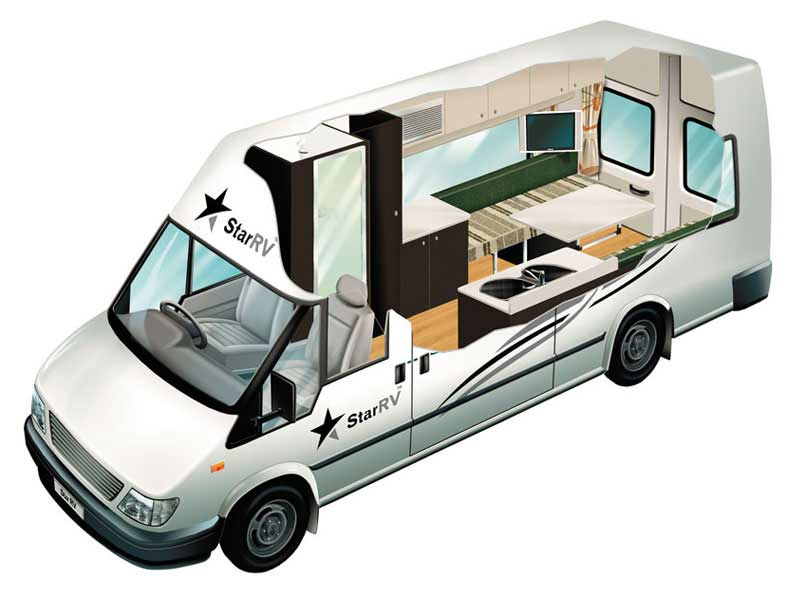 star rv aquila camping car de luxe 2 personnes voyages australie la carte. Black Bedroom Furniture Sets. Home Design Ideas